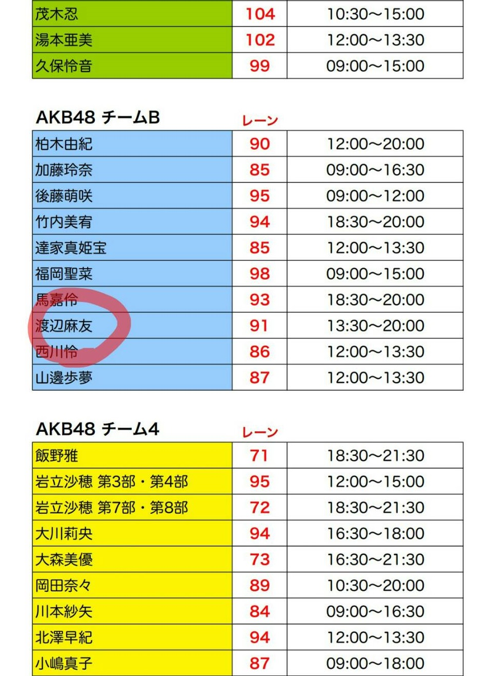 An Attempt to Meet AKB48: My Experience, Mistakes, Tips, & Tricks